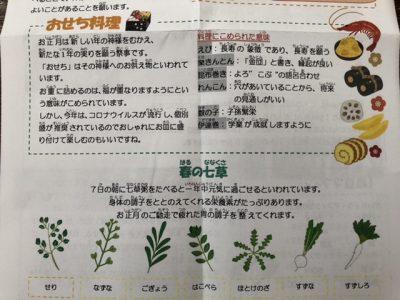 春の七草(保育園のお手紙より)